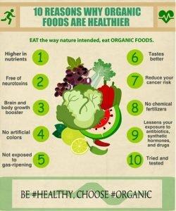 10 reasons to eat organic